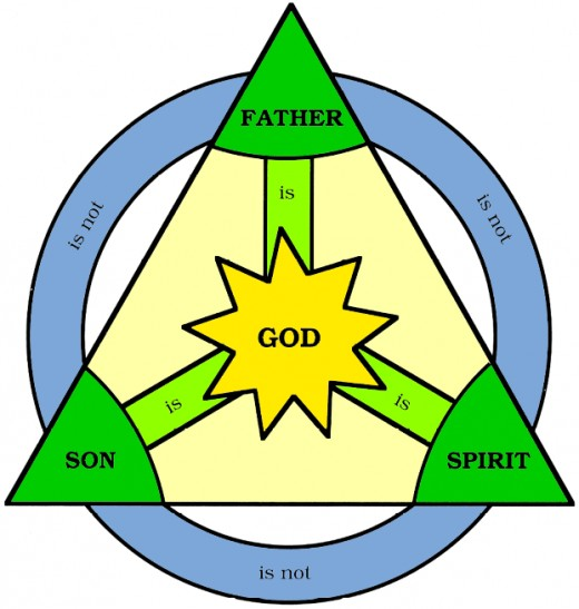shield-of-trinity
